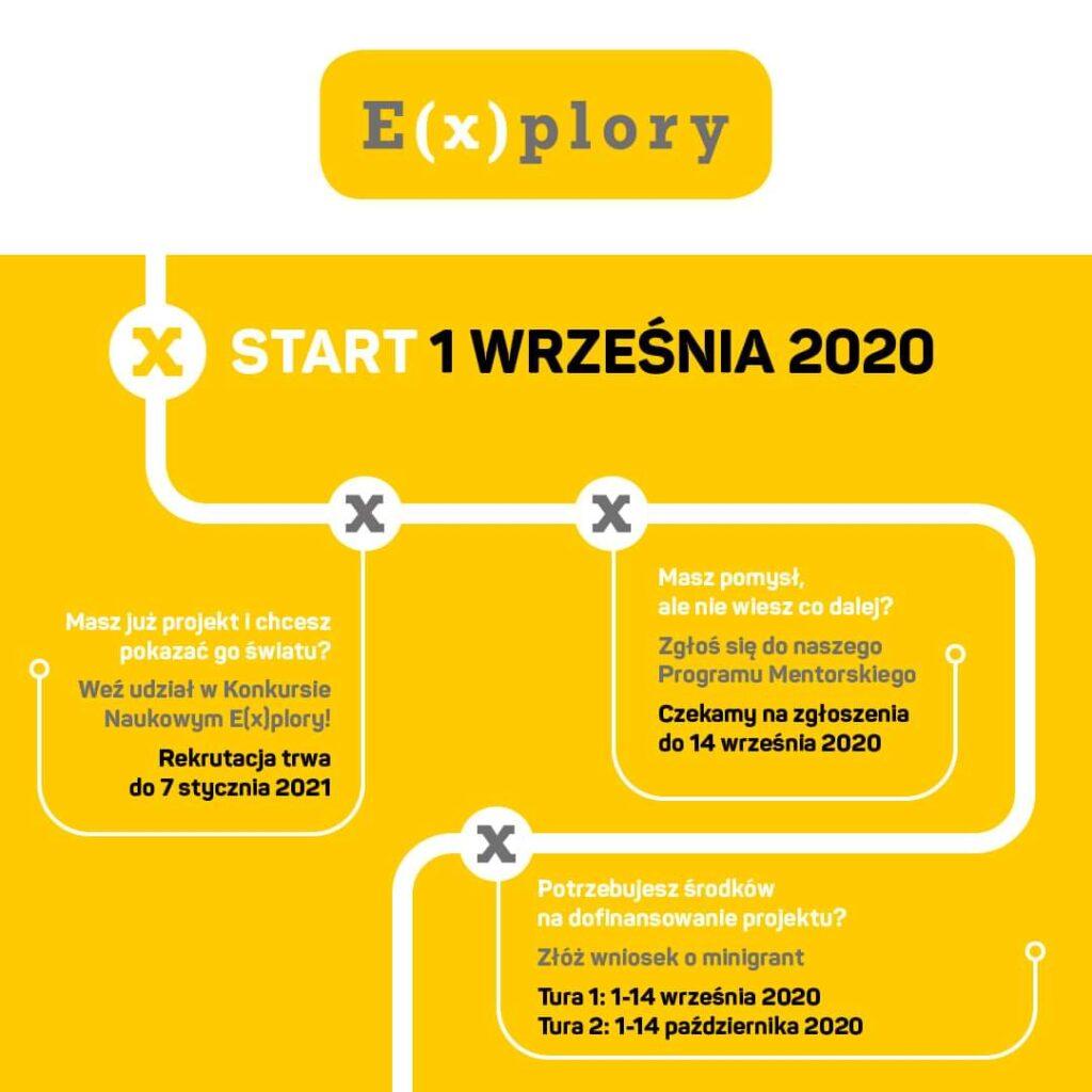 E(x)plory 2020 Wystartowały 2 nowe programy wsparcia dla młodych naukowców!